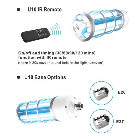 UVC Light 80W Safe Operation